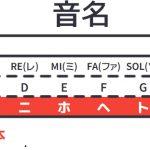 【日语学习】我的地盘我做主,日本音名本土化!