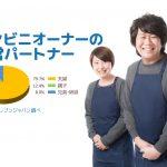【日本职业】 コンビニオーナー/Owner of the convenience store/便利店老板 【Japanese Occupations】