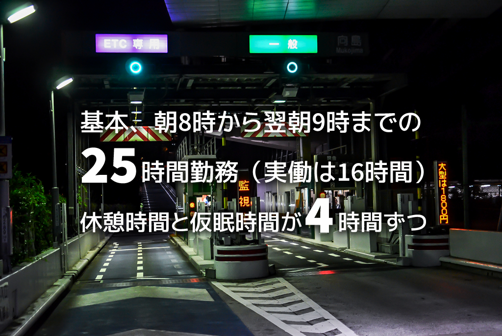 【日本职业】 高速道路料金所職員/The staff of a toll gate/高速收费员 【Japanese Occupations】