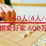 【日本职业】 プロ棋士/Professional Shogi Player/职业象棋手 【Japanese Occupations】