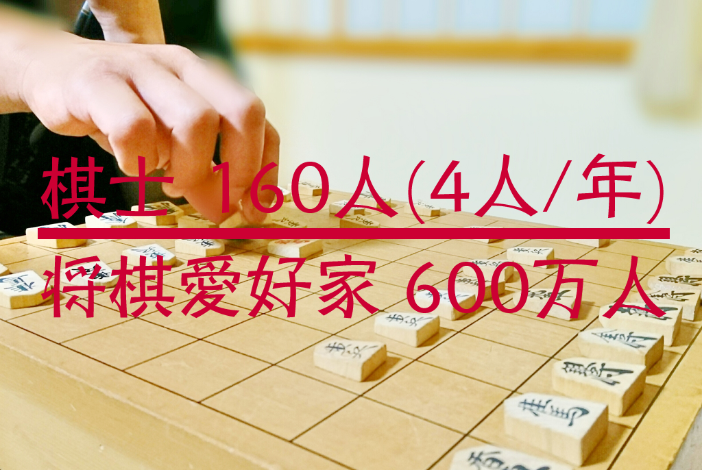 【日本职业】 プロ棋士/Professional Shogi Player/职业象棋手 【Japanese Occupations】