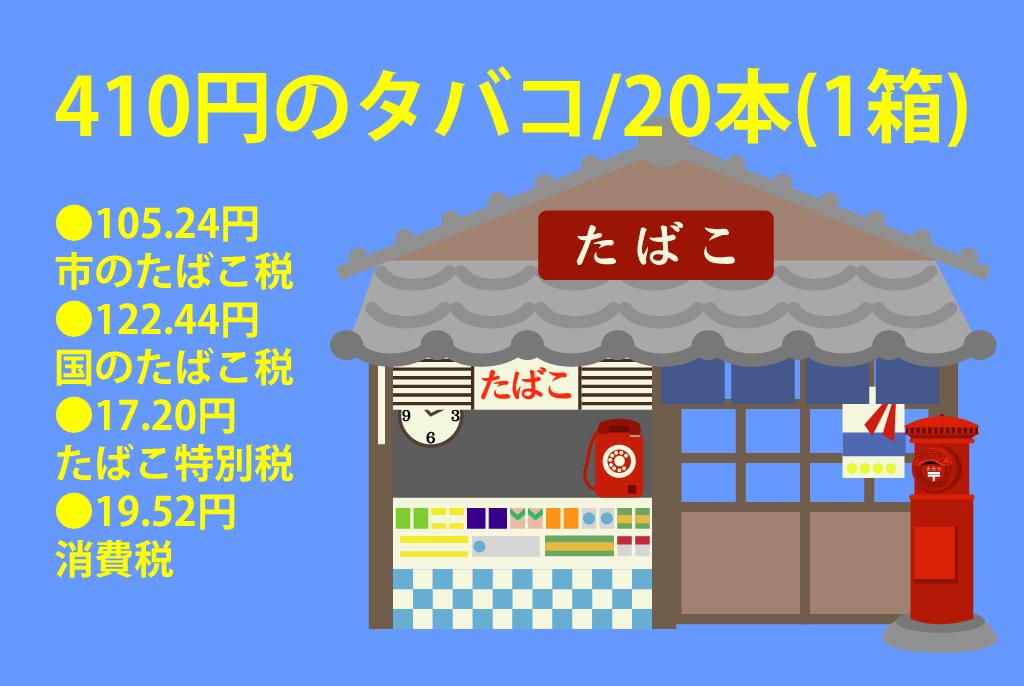 【日本职业】 タバコ屋/Tobacconist/烟草店 【Japanese Occupations】